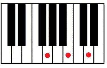 G major chord (G)