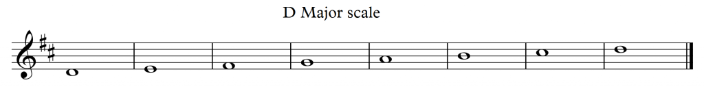 Music Theory Producers Scales Part 2