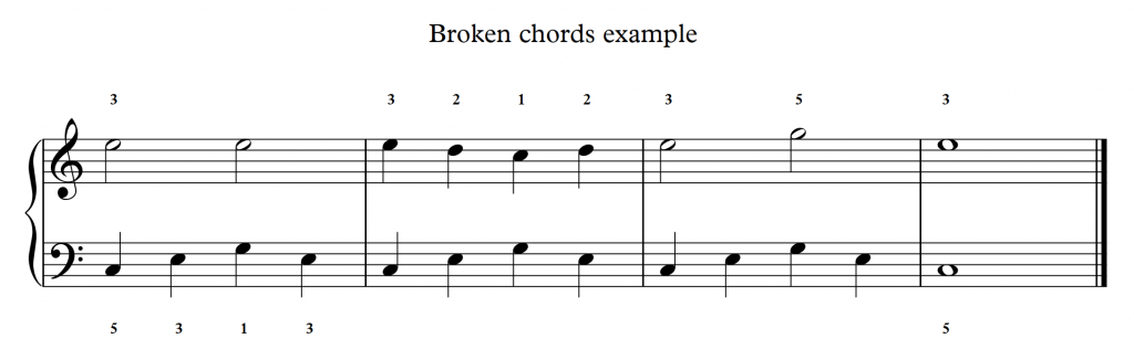 Music Theory For Producers Broken Chords And Arpeggios Creating
