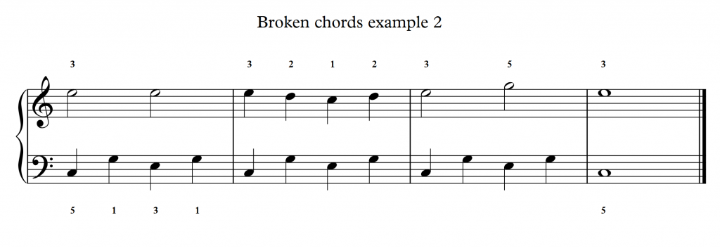 Broken Chords Image Collections Chord Guitar Finger Position