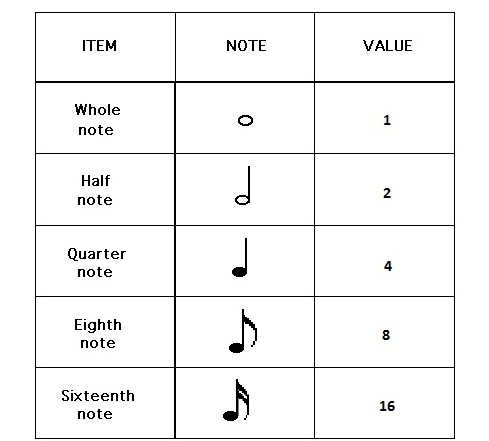 Music Theory For Producers Time Signature Creating Tracks
