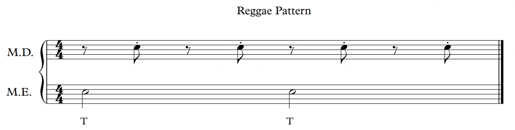 MUSIC THEORY FOR PRODUCERS RHYTHM PATTERNS PART 60 Creating Tracks Awesome Rhythm Patterns